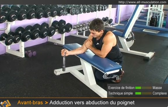 Début de l'exercice : adduction vers abduction