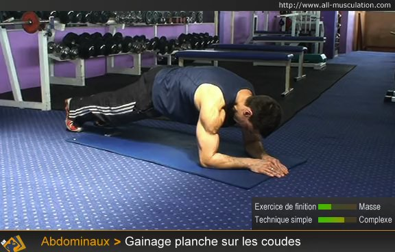 Debut : gainage, mouvement de la planche